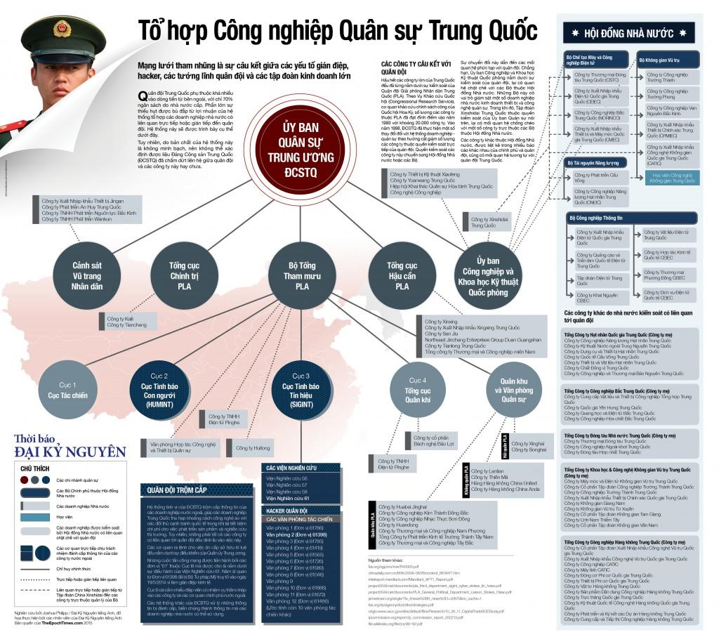 Inforgraphic bởi Epoch Times Anh ngữ. Dịch Việt ngữ bởi T.Mai. (Click để xem kích cỡ hình đầy đủ)