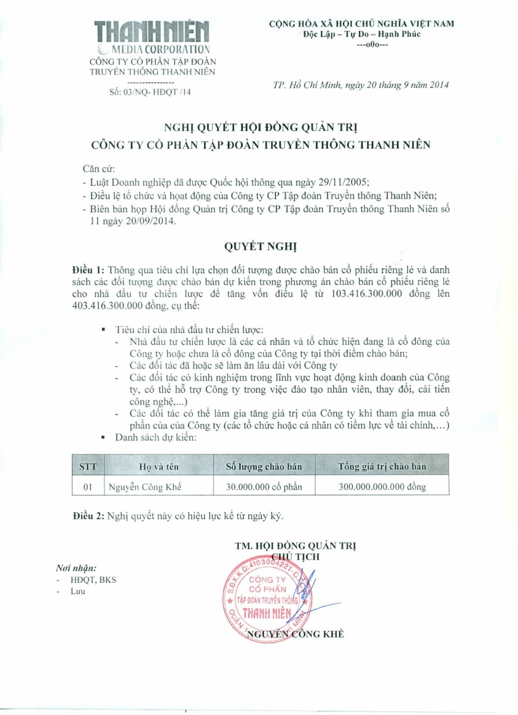 Nghị quyết chọn đối tượng được chào bán cổ phiếu riêng lẻ của TNCorp