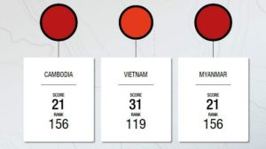 Một bảng xếp hạng 2014 đặt Việt Nam đứng thứ 119 về tham nhũng trên thế giới. Ảnh: BBC