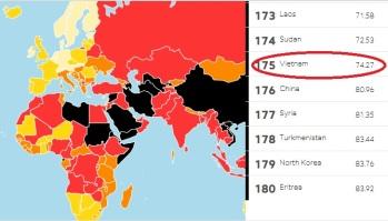 Xếp hạng của VN trên RSF: 175/180. Nguồn: Tổ chức phóng viên không biên giới.