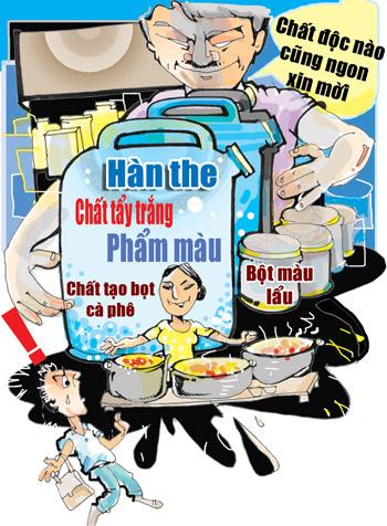 Ảnh minh họa: hóa chất độc hại dùng trong thực phẩm. Nguồn: internet