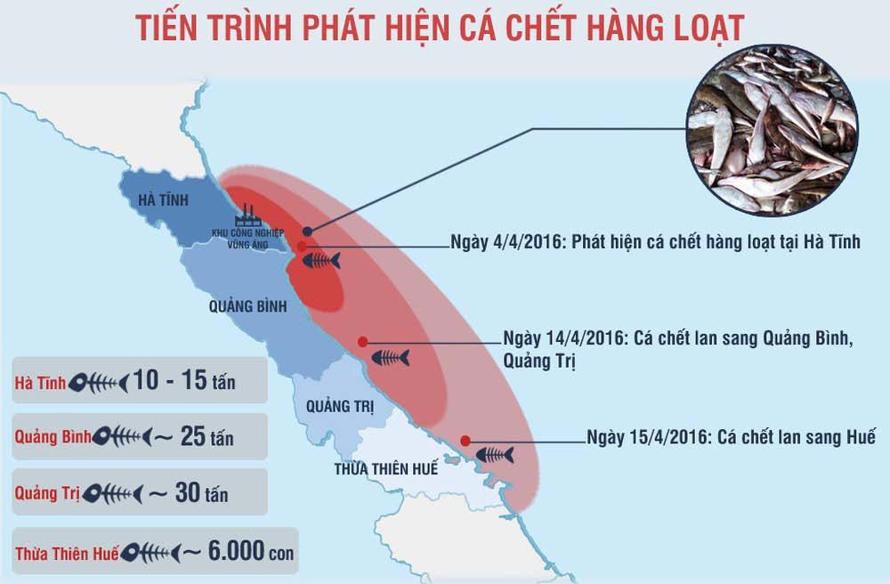 Hinh 3-ToanCanhCaChet