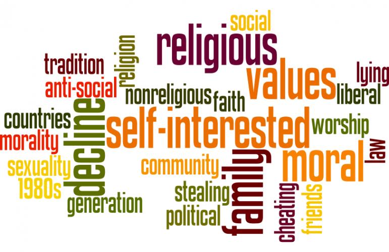 Ảnh minh họa về tự do tôn giáo. Nguồn: internet
